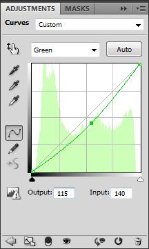 green_channel